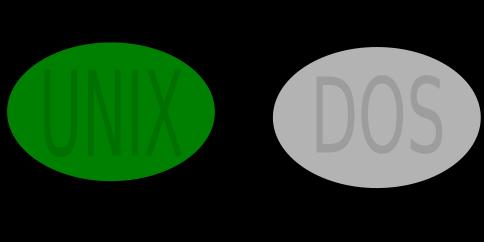 unix2dos